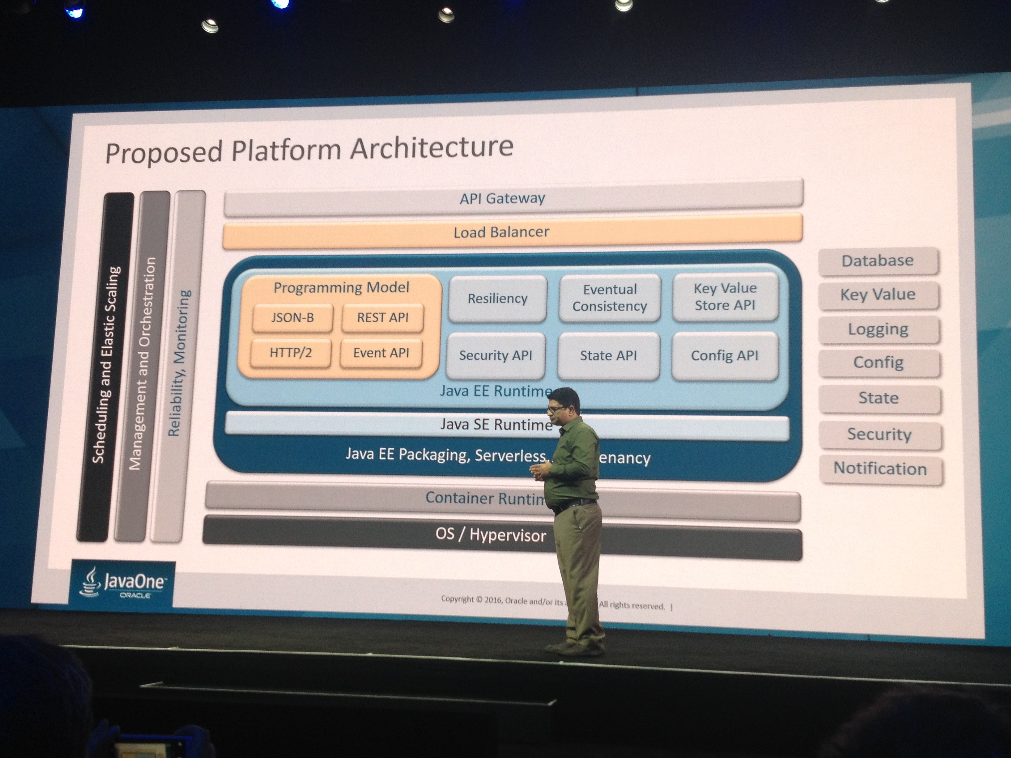 Oracle 宣布Java EE 8 推遲到2017年年底發布- IT閱讀