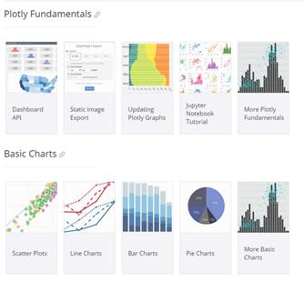 Python使用plotly繪製資料圖表的方法- IT閱讀